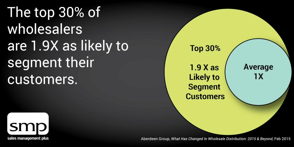 distribution customer segmentation