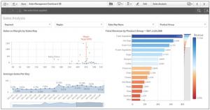 Sales-Leader-Data